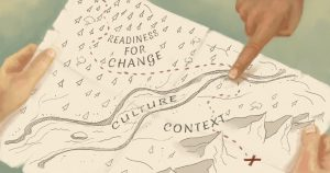 An image of a map charting the path to readiness for change